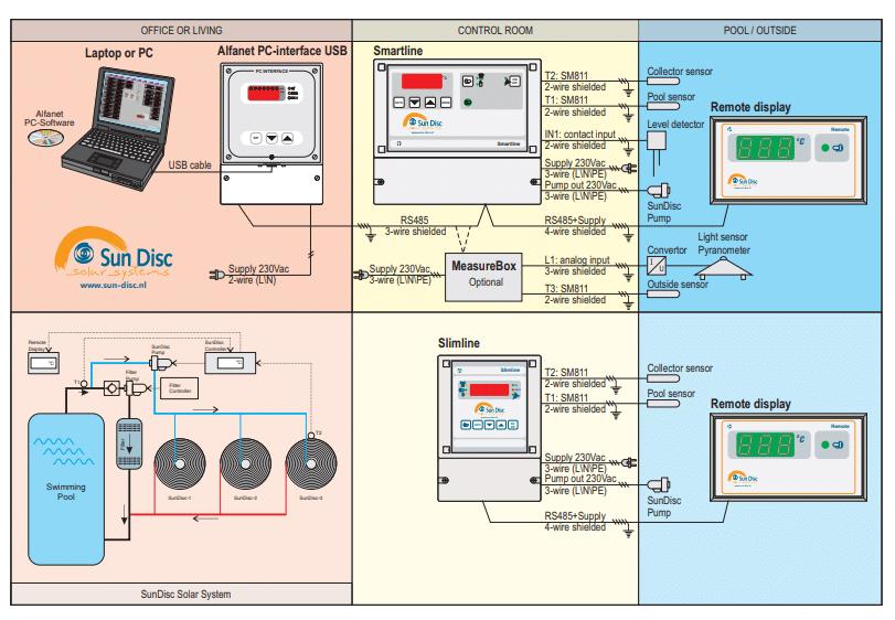 DAS-systeem